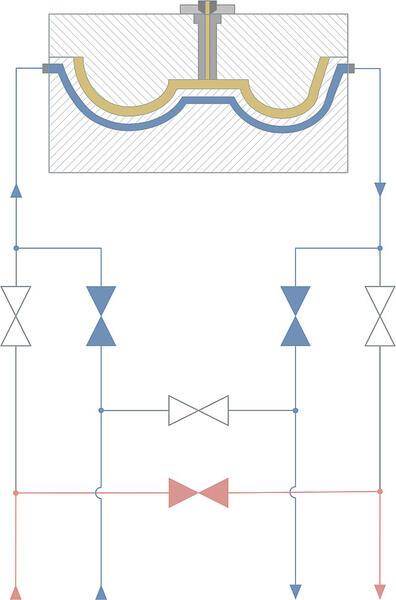 Application Injection Moulding Scheme