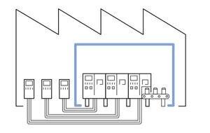 Grafische Darstellung eines Gebäudes mit zentral automatisiertem Prozess